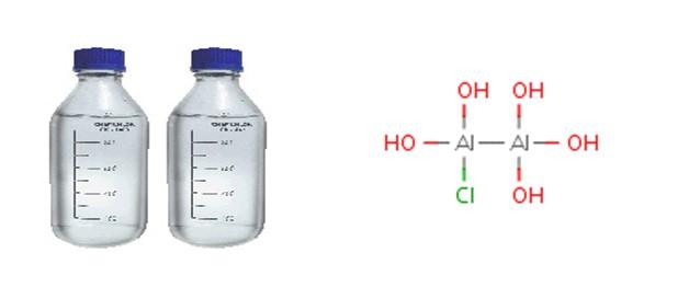 ACH (Aluminum Chlorohydrate)